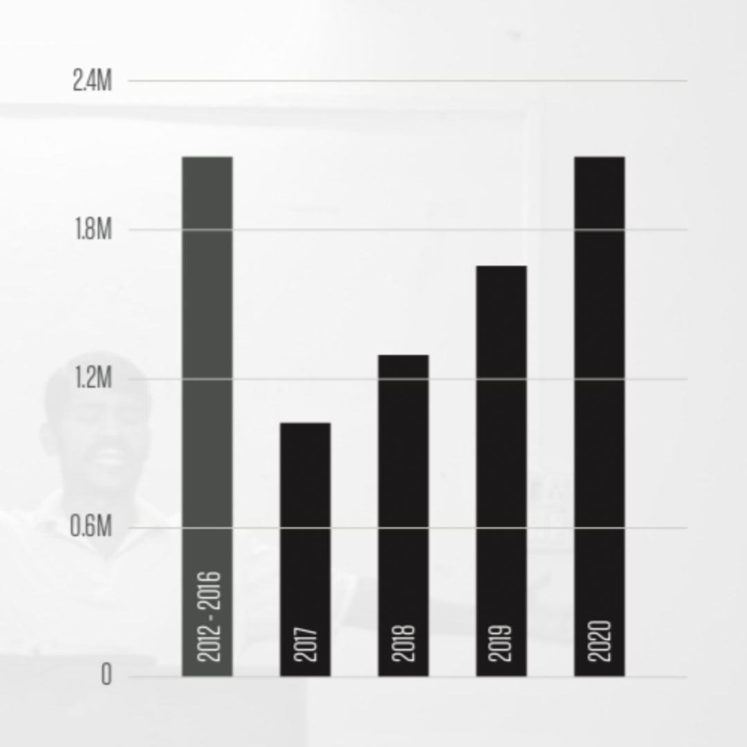 Partner-Graph-1080